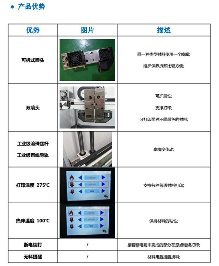 工业级大型3D打印机 一迈智能 YM-NT-750.jpg